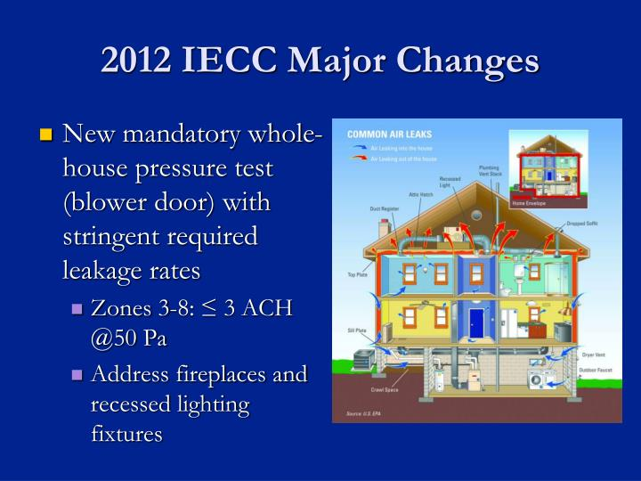 2012 IECC Major Changes