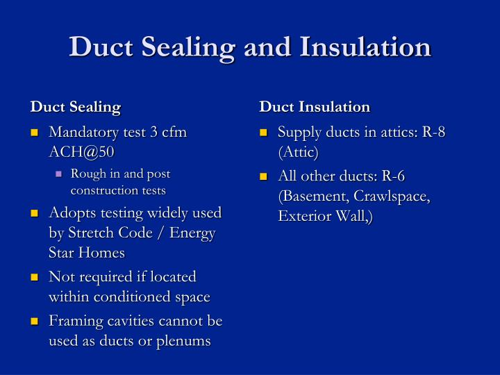Duct Sealing and Insulation
