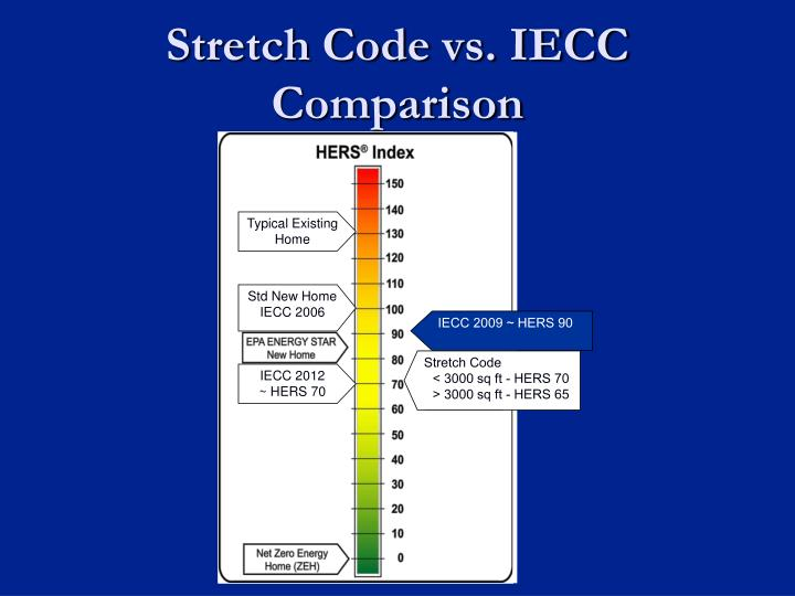 Stretch Code vs. IECC Comparison