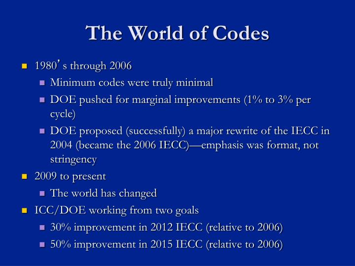 The World of Codes