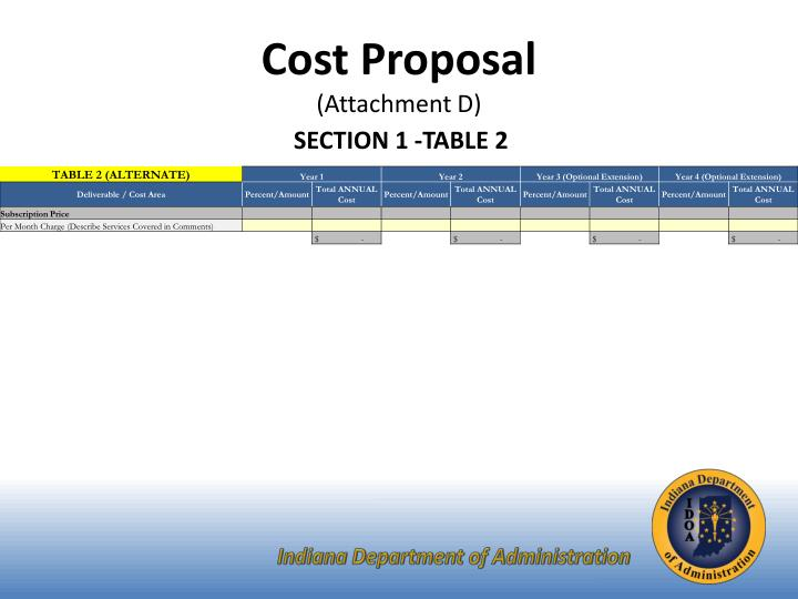 Cost Proposal