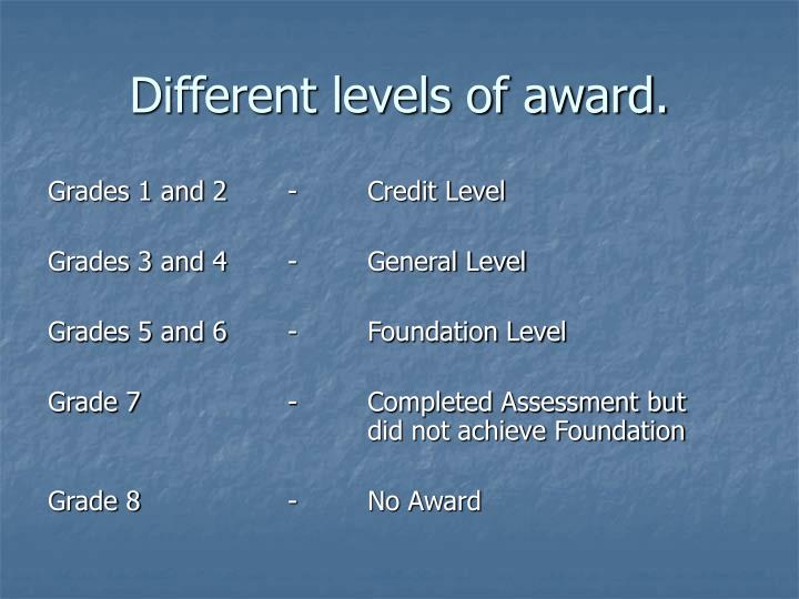 Different levels of award