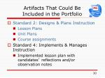 artifacts that could be included in the portfolio