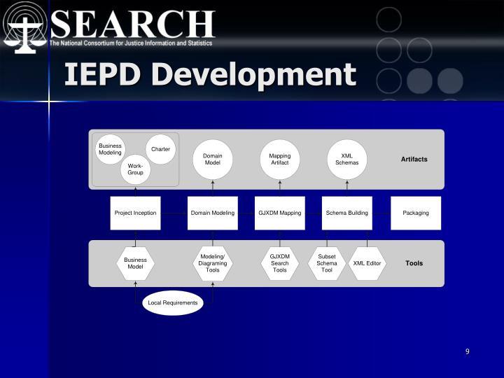 IEPD Development