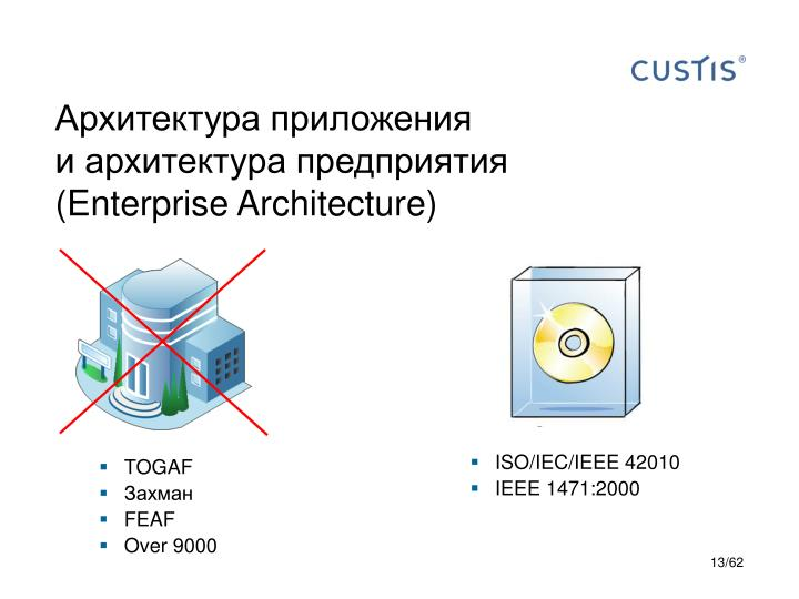 Архитектура приложения