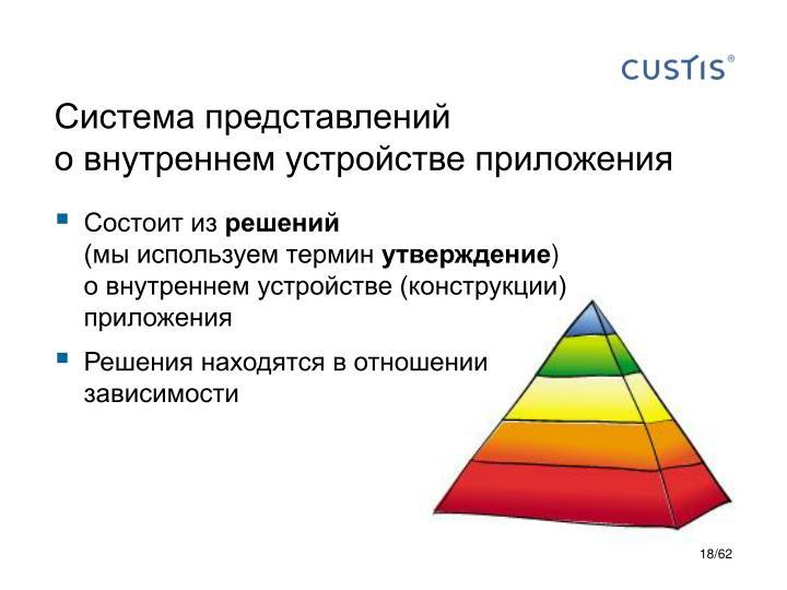 Система представлений