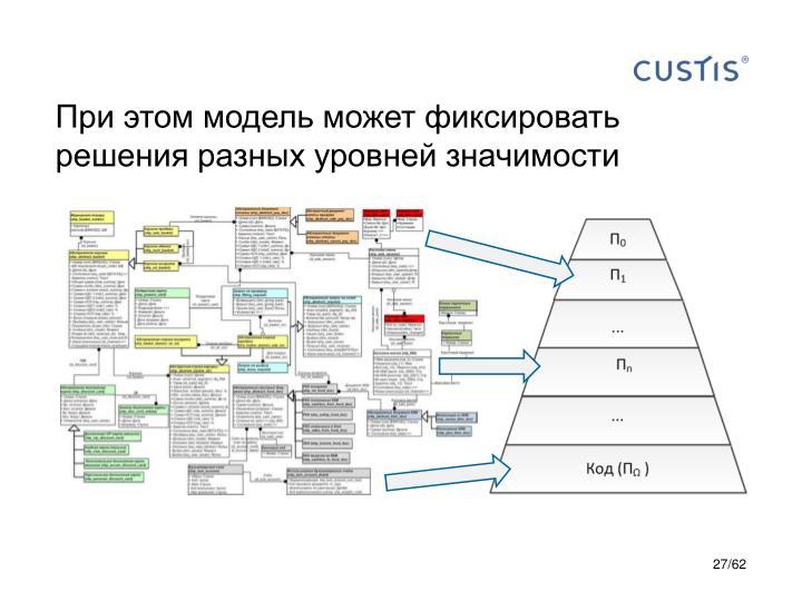 При этом модель может фиксировать решения разных уровней значимости