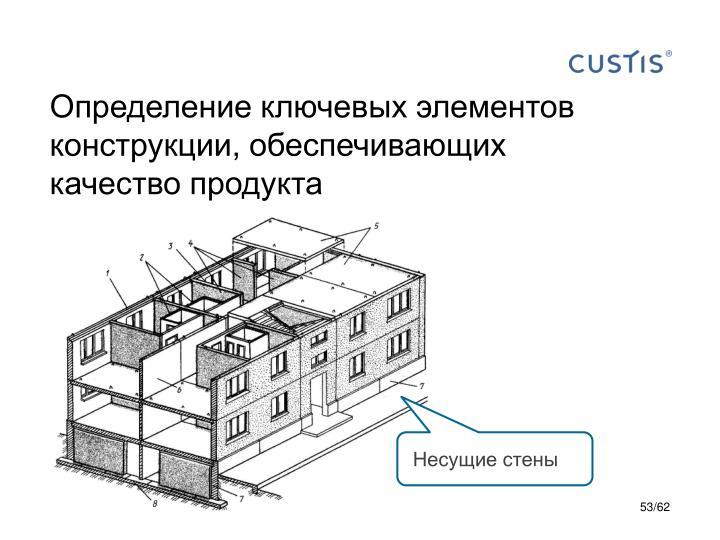 Определение ключевых элементов конструкции, обеспечивающих качество продукта