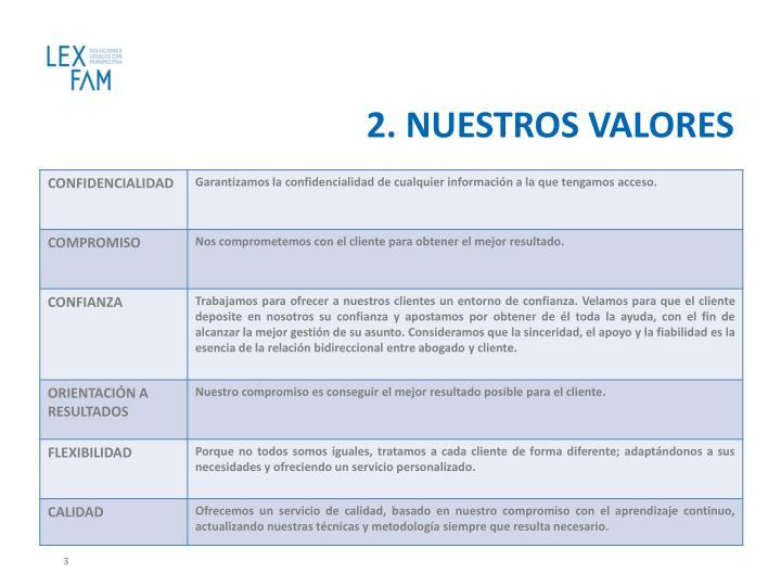 2. NUESTROS VALORES