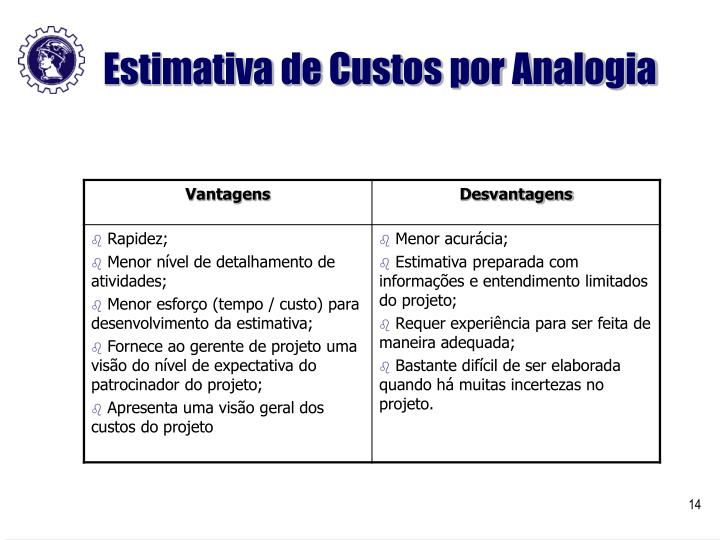 Estimativa de Custos por Analogia
