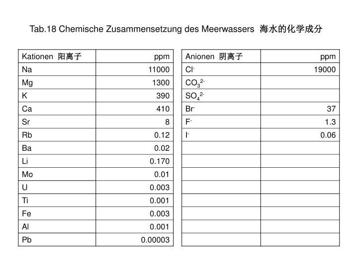 Tab.18 Chemische Zusammensetzung des Meerwassers