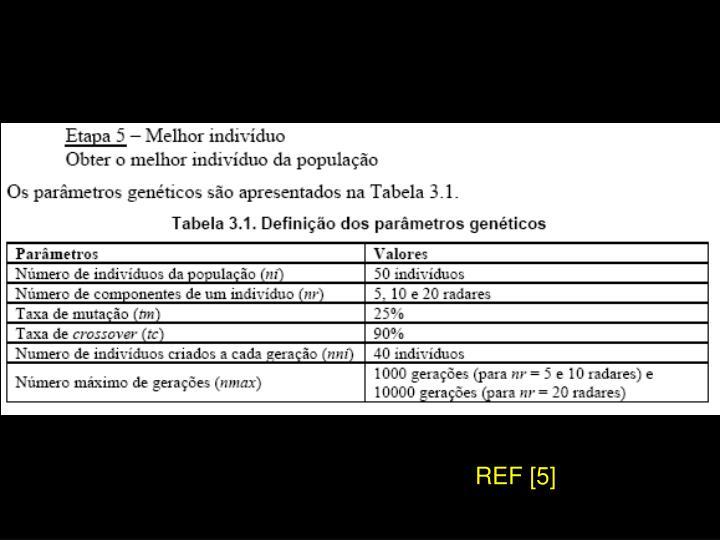 REF [5]
