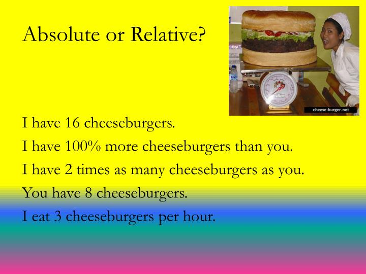 Absolute or Relative?