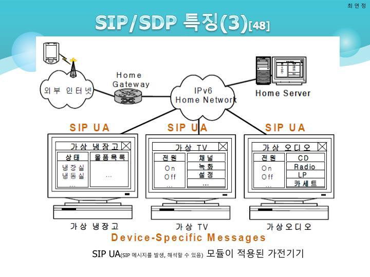 SIP/SDP