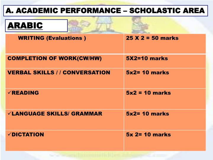 A. ACADEMIC PERFORMANCE – SCHOLASTIC AREA