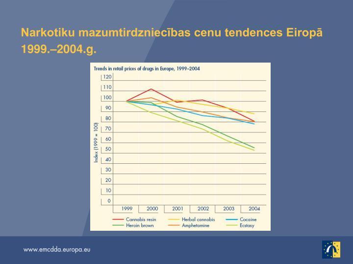 Narkotiku mazumtirdzniecības cenu tendences Eiropā