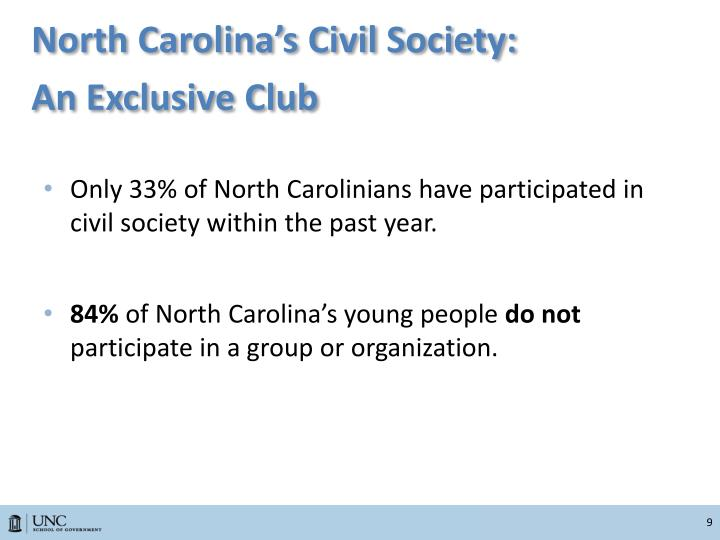 North Carolina's Civil Society:
