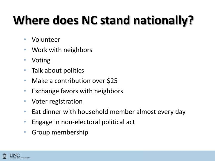Where does NC stand nationally?