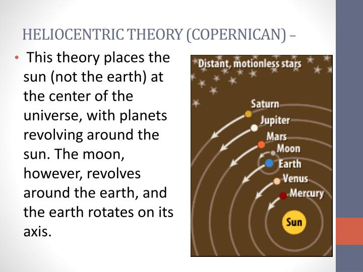 HELIOCENTRIC THEORY (COPERNICAN)