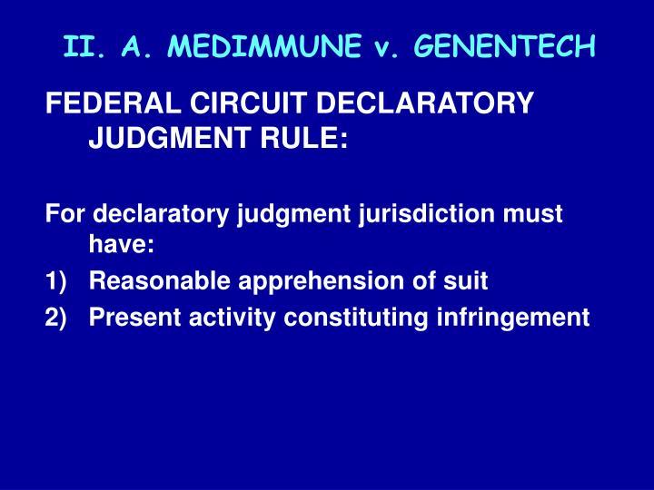 II. A. MEDIMMUNE v. GENENTECH