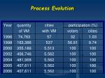 process evolution