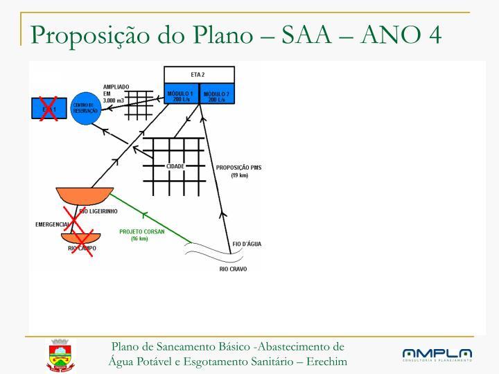 Proposição do Plano – SAA – ANO 4