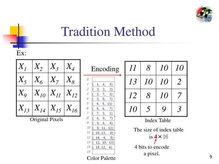 Tradition Method