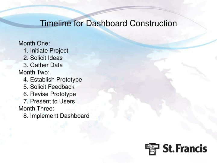 Timeline for Dashboard Construction