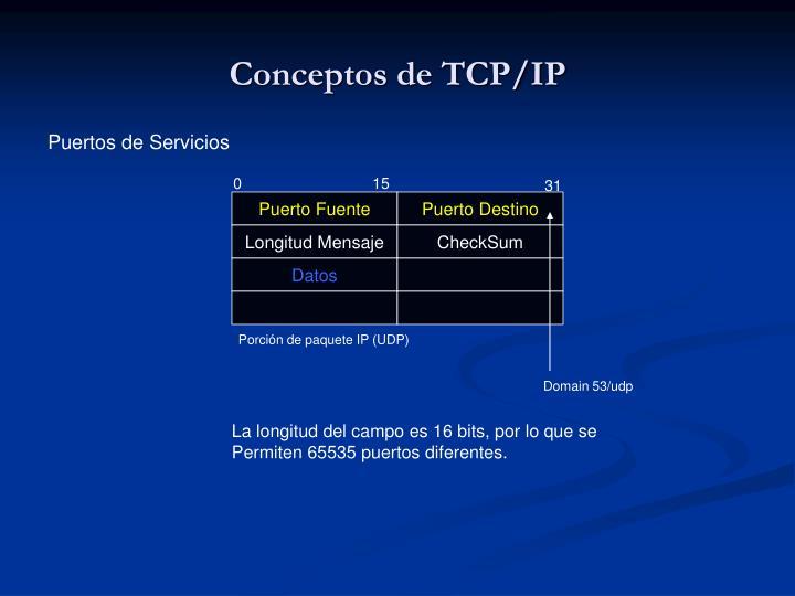 Conceptos de TCP/IP