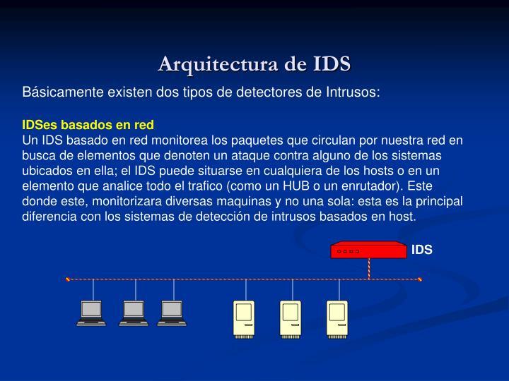 Arquitectura de IDS
