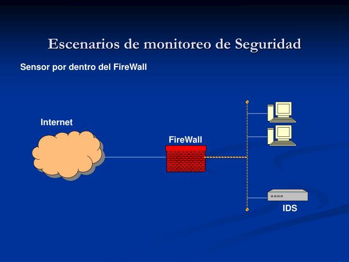 Escenarios de monitoreo de Seguridad