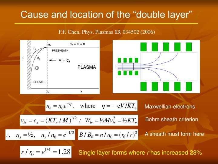 "Cause and location of the ""double layer"""