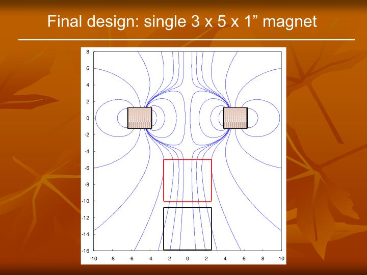 "Final design: single 3 x 5 x 1"" magnet"