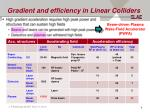 gradient and efficiency in linear colliders