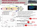 plasma acceleration beam driven or laser driven