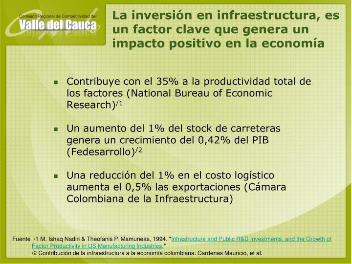 La inversión en infraestructura, es un factor clave que genera un impacto positivo en la economía