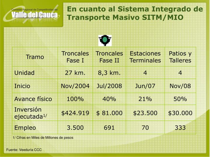 En cuanto al Sistema Integrado de Transporte Masivo SITM/MIO