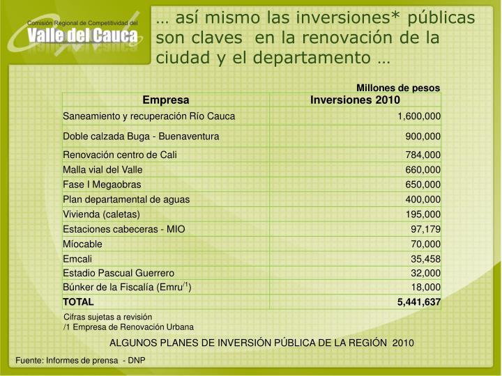 … así mismo las inversiones* públicas son claves  en la renovación de la ciudad y el departamento …