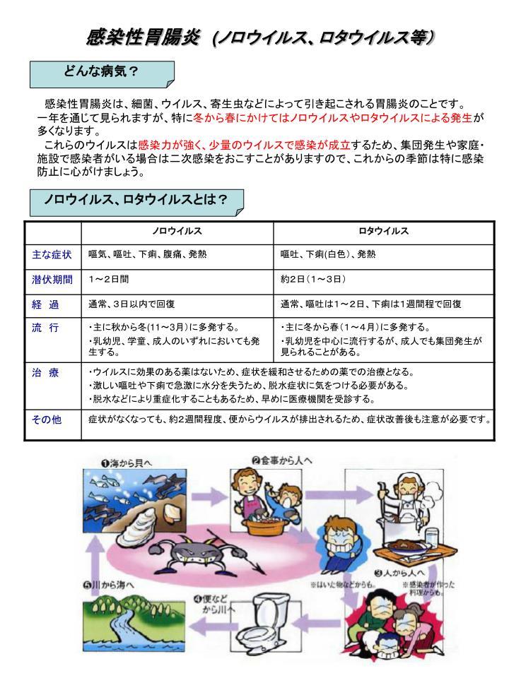 感染性胃腸炎
