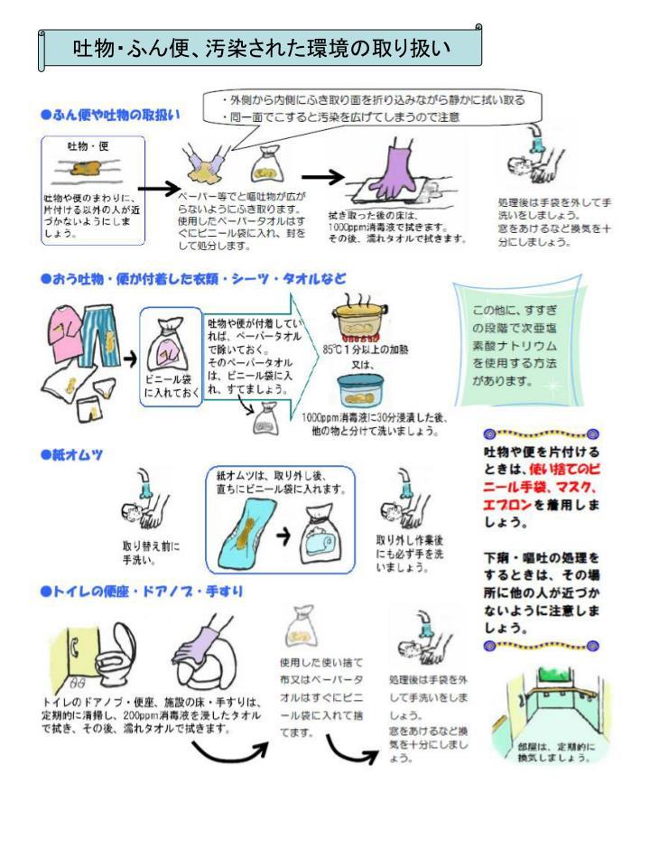 吐物・ふん便、汚染された環境の取り扱い