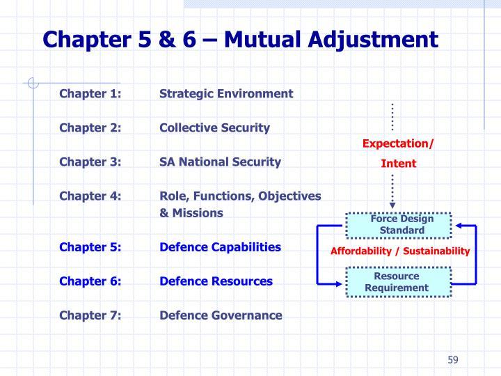Chapter 5 & 6 – Mutual Adjustment