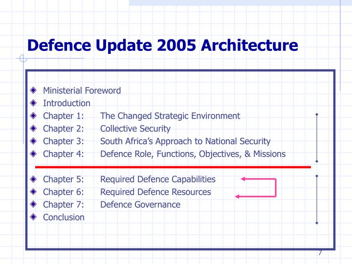 Defence Update 2005 Architecture