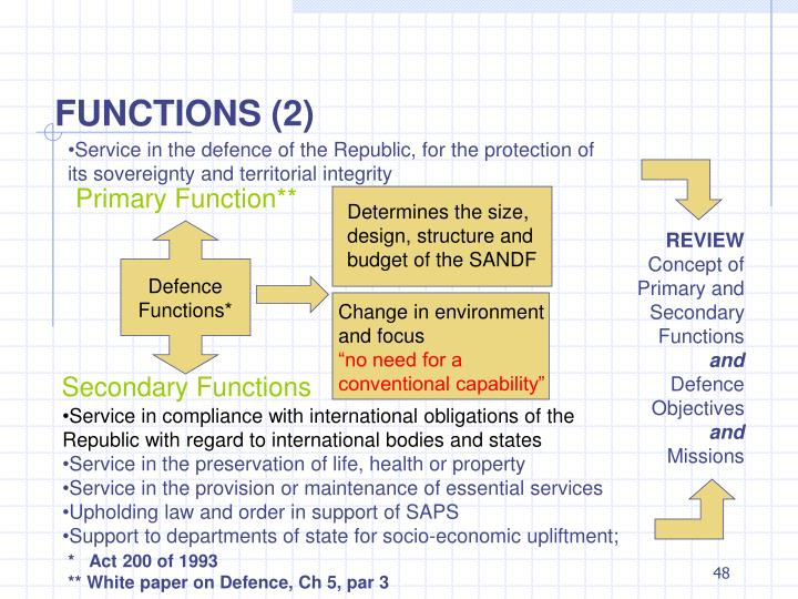 Defence Functions*