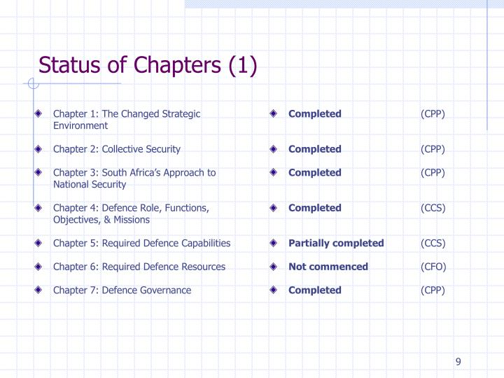 Chapter 1: The Changed Strategic Environment