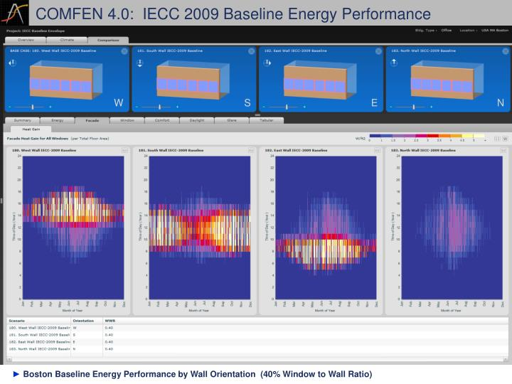 COMFEN 4.0:  IECC 2009 Baseline Energy Performance