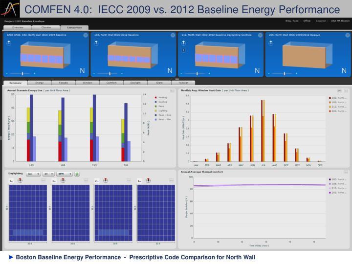COMFEN 4.0:  IECC 2009 vs. 2012 Baseline Energy Performance