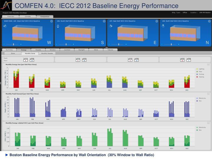 COMFEN 4.0:  IECC 2012 Baseline Energy Performance