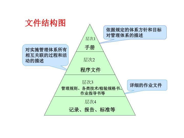 文件结构图