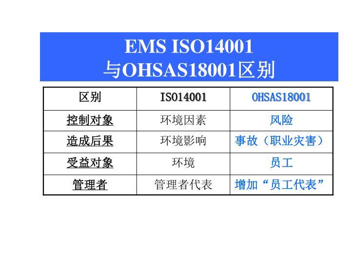 EMS ISO14001