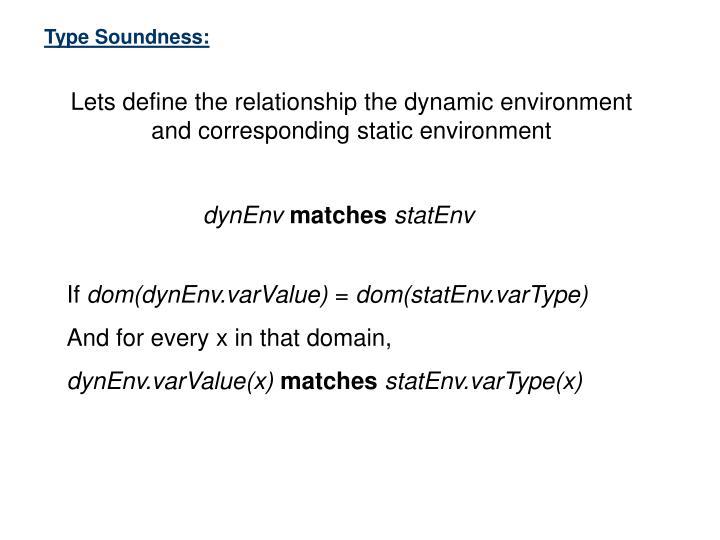 Type Soundness: